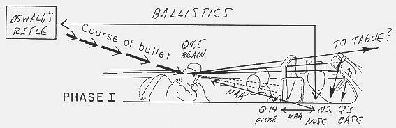 Image result for jfk ballistics