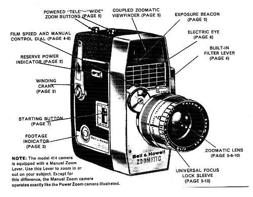Film Camera Parts Diagram Dslr Camera Diagram Wire Diagrams